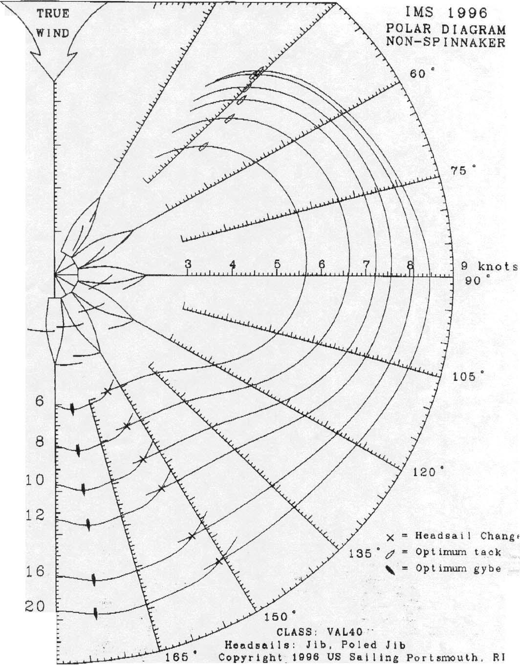 Name:  _Polar Diagram  - Valiant 40.jpg Views: 148 Size:  194.0 KB