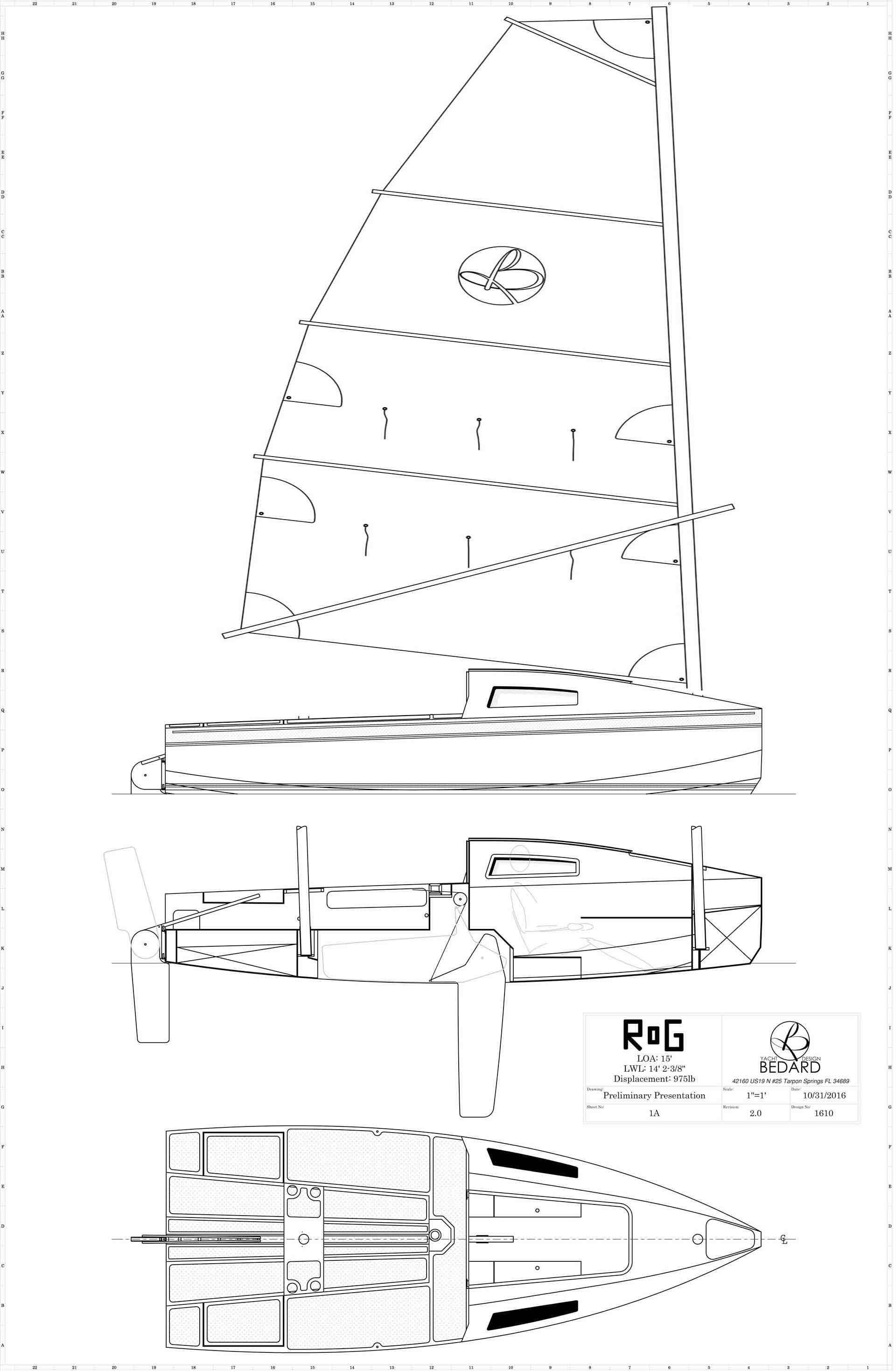 Name:  Cat rig same main mast.jpg Views: 311 Size:  201.4 KB