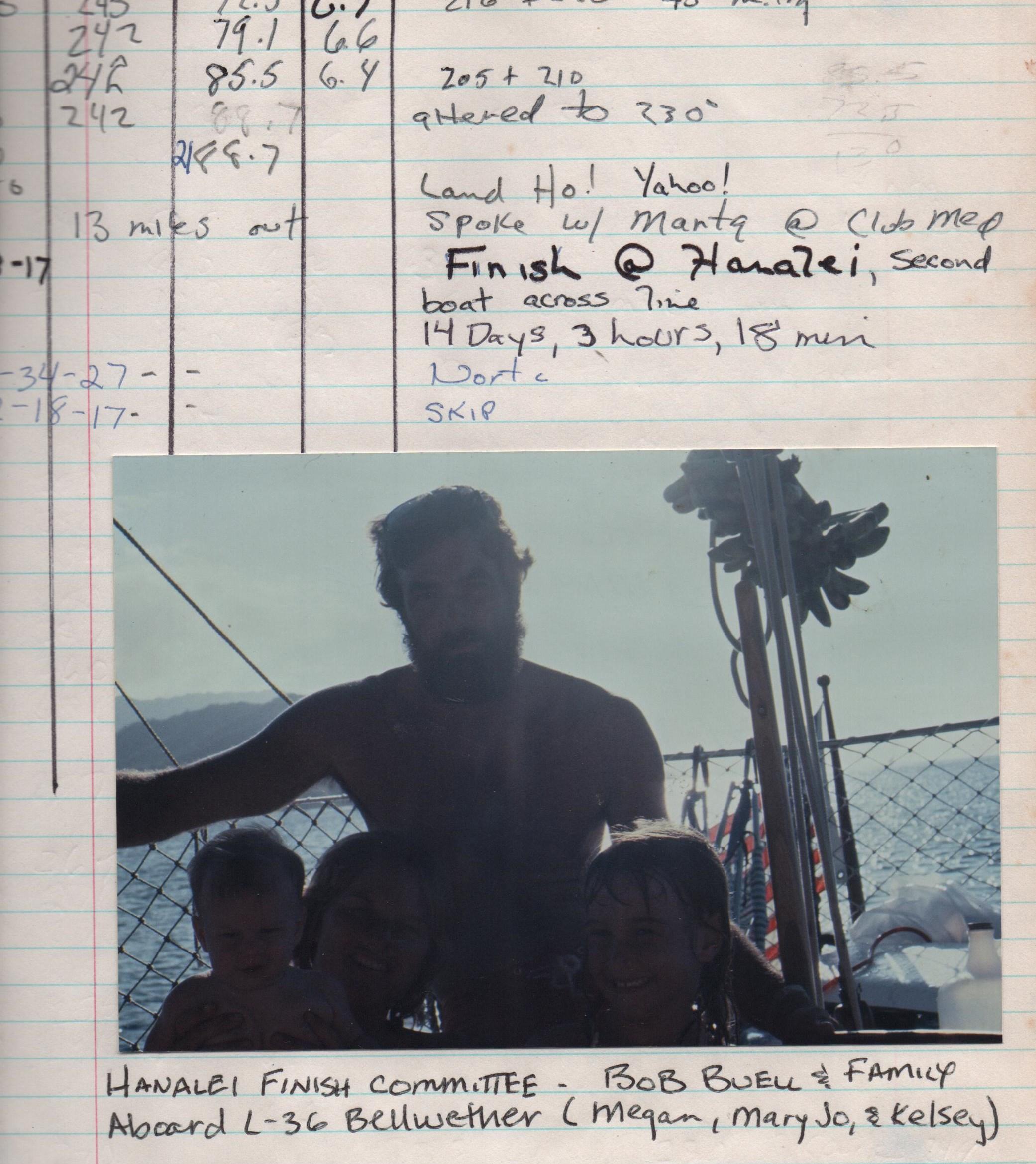 Name:  Hanalei Welcome Committee, 1978 001.jpg Views: 292 Size:  769.7 KB